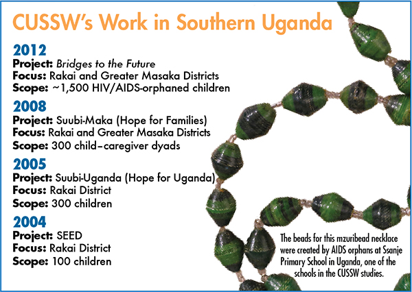 Box 2: CUSSW's Work in Southern Uganda